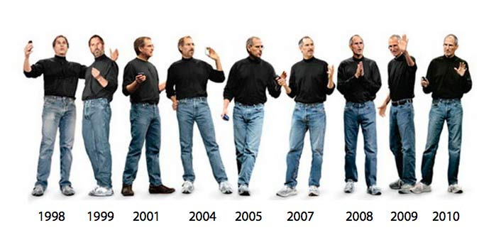 MARKETING-10.COM - La evolución de Steve Jobs, CEO de Apple, durante los últimos 12 años